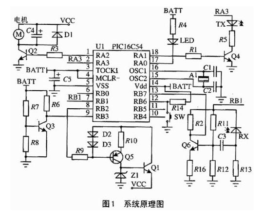 如图2所示,从引脚osc1输入或振荡电路产生的时钟信号在内部经四分频